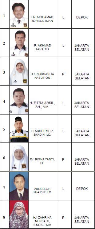 DKI Jakarta 2 Dong :)
