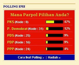 Posisi Sementara PKS